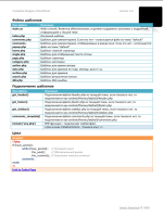 wordpress - template designer cheatsheet ru