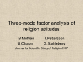 Three-mode factor analysis of religion attitudes