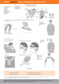 Steps to put on personal protective equipment (Rus)