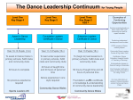 The Dance Leadership Continuum for Young People