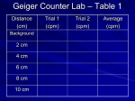 Geiger Counter Lab 2011 geiger_counter_lab_20111