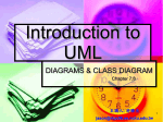 Introduction the UML