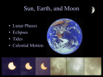 MCPS Astronomy 101 April 3, 2003 - Sun-Earth Days 2013