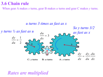 Chapter 3 Chain rule