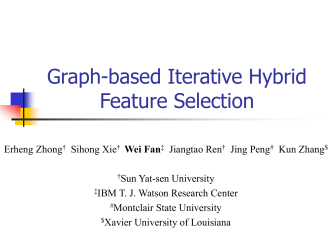 Graph-based Iterative Hybrid Feature Selection
