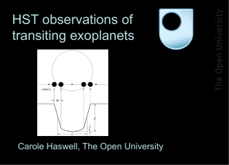 Transiting exoplanets with the refurbished HST