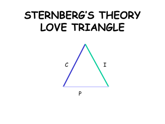Sternberg Love Triangle