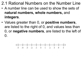 2.1 Rational Numbers on the Number Line