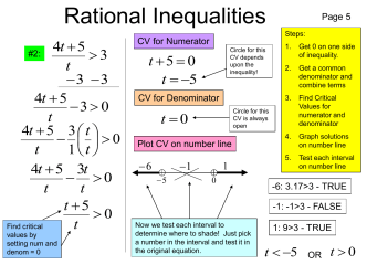Rational Inequalities