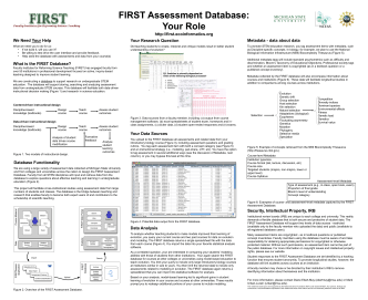 FIRST/FIRSTDatabasePoster