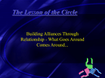 The Lesson of the Circle