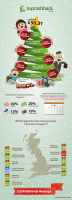 Info-Graphic - Top CashBack
