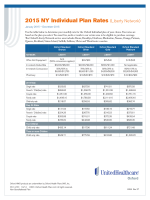 2015 NY Individual Plan Rates (Liberty Network)