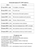 school4orsk.ru/sites/default/files/Docs/EGE/Raspisanie EGE 2015