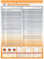 66.World Population 2006 (Wall Chart)