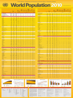 403.World Population 2010 (Wall Chart)