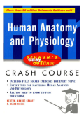 Kent Van De Graaff  R. Ward Rhees - Schaums Outline of Human Anatomy and Physiology (2001  McGraw-Hill).pdf