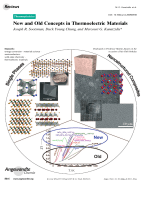 New and Old Concepts in Thermoelectric Materials.