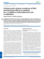 N-heterocyclic carbene complexes of Rh(I) and electronic effects on catalysts for 1 2-addition of phenylboronic acid to aldehydes.