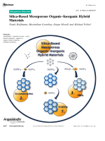 Silica-Based Mesoporous OrganicЦInorganic Hybrid Materials.